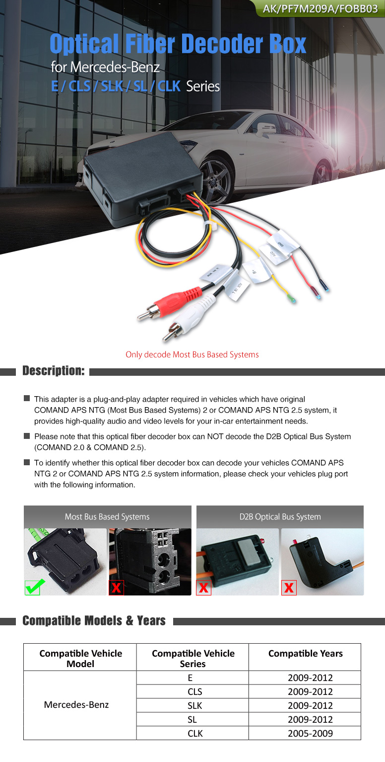 Car Optical Fiber Decoder Box Audio Converter For Mercedes Benz Cls Sl600 Replacement Wiring Harness E Clk Sl Slk