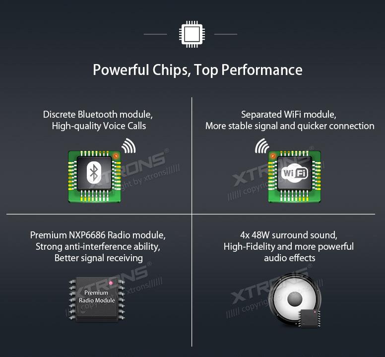 1 DIN Android 7.1 Autoradio CD DVD USB 2GB RAM 7\