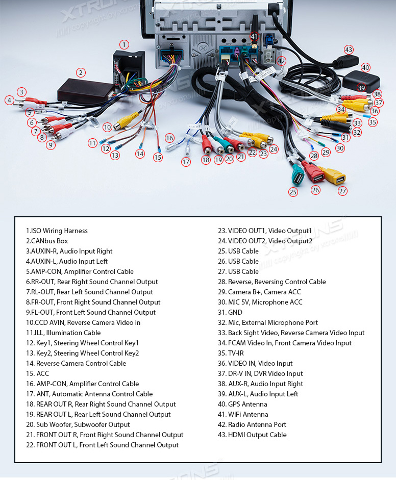 PA77AA4P_23 xtrons android 7 1 car stereo cd dvd player gps sat nav radio for xtrons wiring diagram at virtualis.co