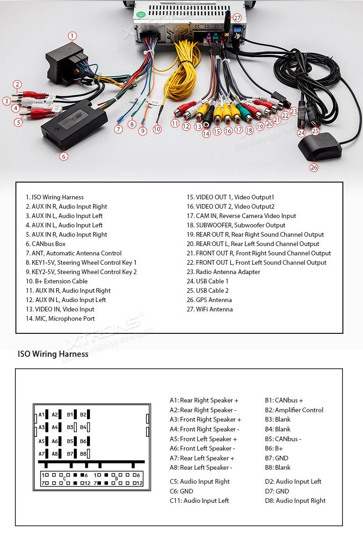 Xtrons 7 Android 71 Dash Car Dvd Gps Stereo Dab Sat Nav For Bmw C11 Pc Wiring Diagram Quad Core Cpu Processor 16ghz 1g Ram 16g Rom