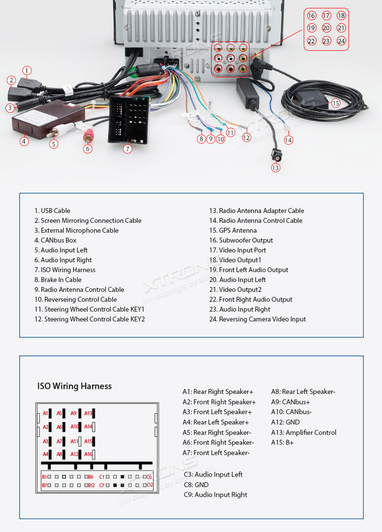 Vw Touareg Gps Navigation Car Cd Dvd Player Stereo Rds Radio Screen 5 3 Wiring Harness And Computer Business Seller Information